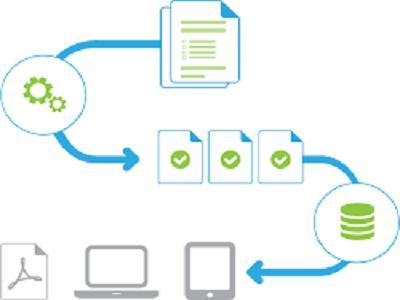 Marché de la gestion de contenu Web