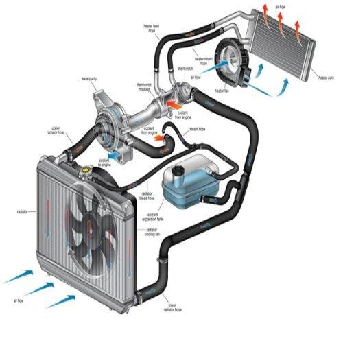IT Cooling System Market - Big Changes to Have Big Impact