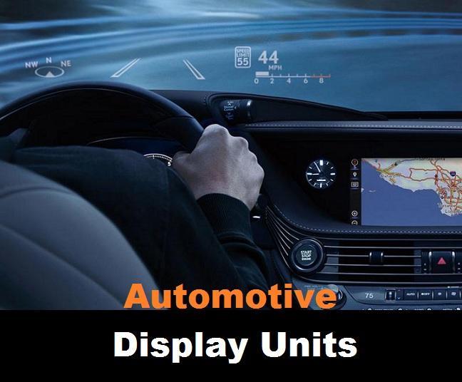 Automotive Display Units Market