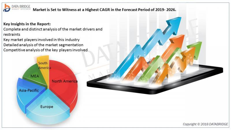 GNSS Chip Market By Qualcomm Technologies, Inc., BROADCOM,