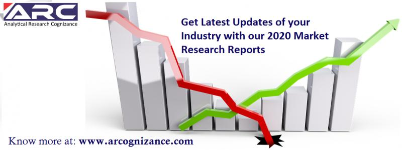 In-Store Analytics Market By Component, by Application,