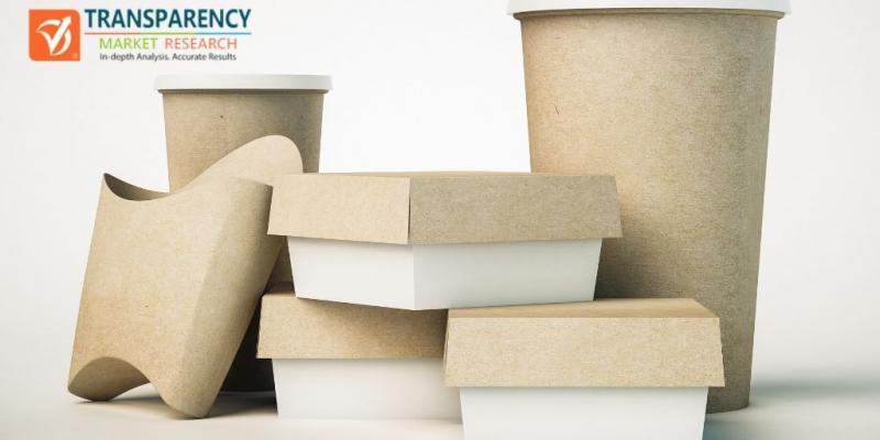 Dernières innovations du marché de l'emballage des aliments frais, portée future