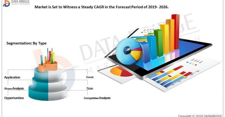 Stem Cell Banking Market 2020-2027