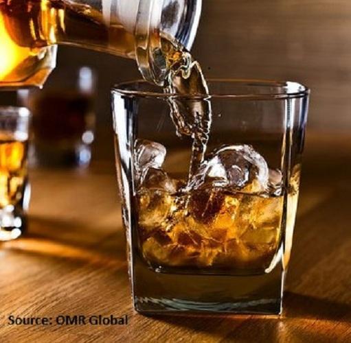 Marché indien des boissons alcoolisées