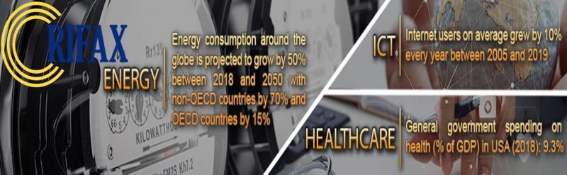 Part de marché de l'assurance maladie, l'industrie devrait témoigner