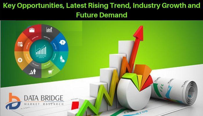 Network Monitoring Market