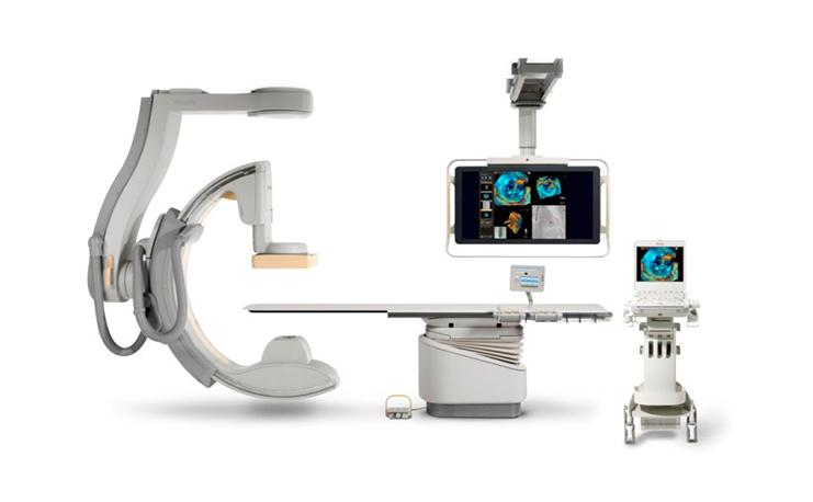 Interventional X Ray System Market Demand & Competitive