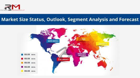 Global Smart farming Market Showing Impressive Growth