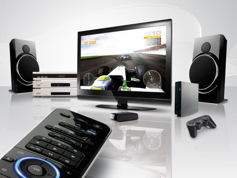 Home Entertainment Devices Market Forecast by 2025