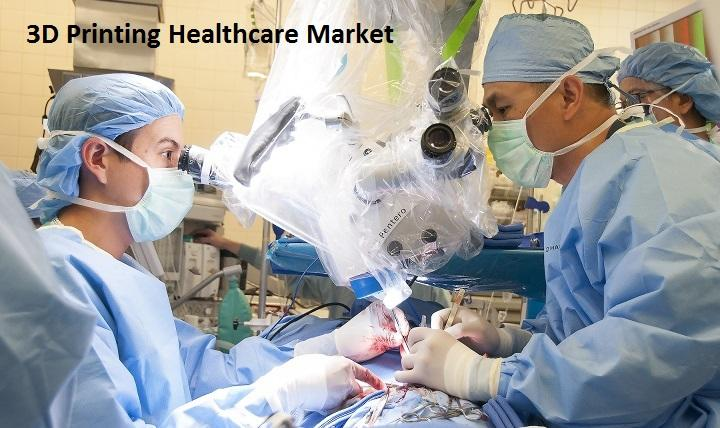 3D Printing Healthcare Market