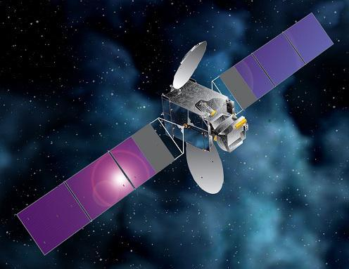 Satellite Transponders Leasing Market Size, Share,