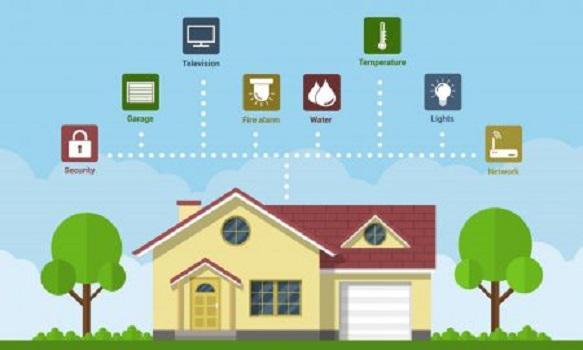 Environmental Sensor Market Growing Massively Major Players: