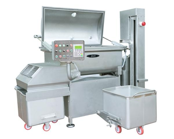 Commercial Meat Processing Equipments Industry Market