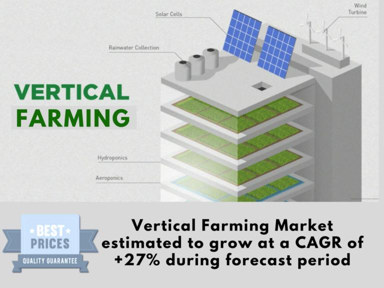 Massive growth in Vertical Farming Market in Near Future by Top