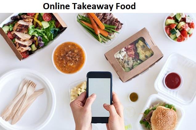Online Takeaway Food Market