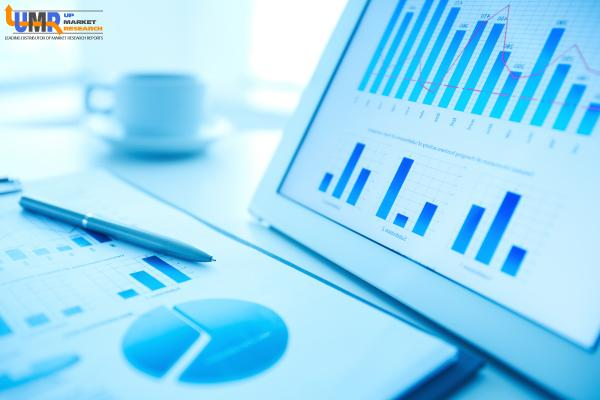 Financial Services Security Software Industry Market