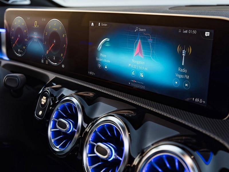 Global Automotive HMI Product Market Key Events