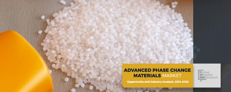 Advanced Phase Change Materials Market