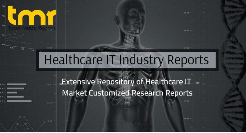 Medical Imaging Workstations Market 2028 | General Electric