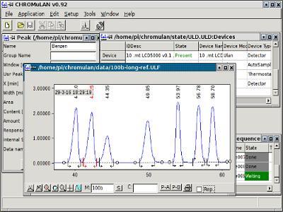 Chromatography Software Market