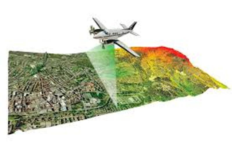 Global Light Detection and Ranging (LiDAR) Market 2020 Revenue,  Opportunity, Forecast and Value Chain 2027 – The Courier