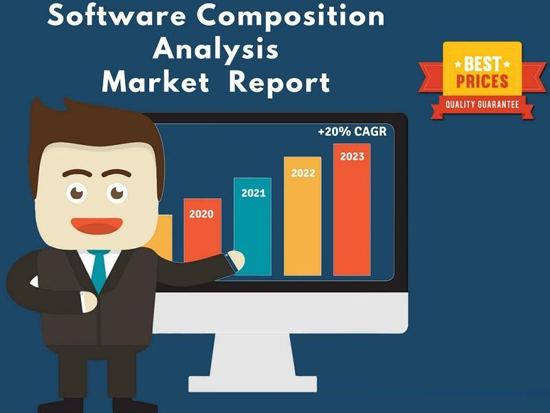 Software Composition Analysis Market future outlook studied