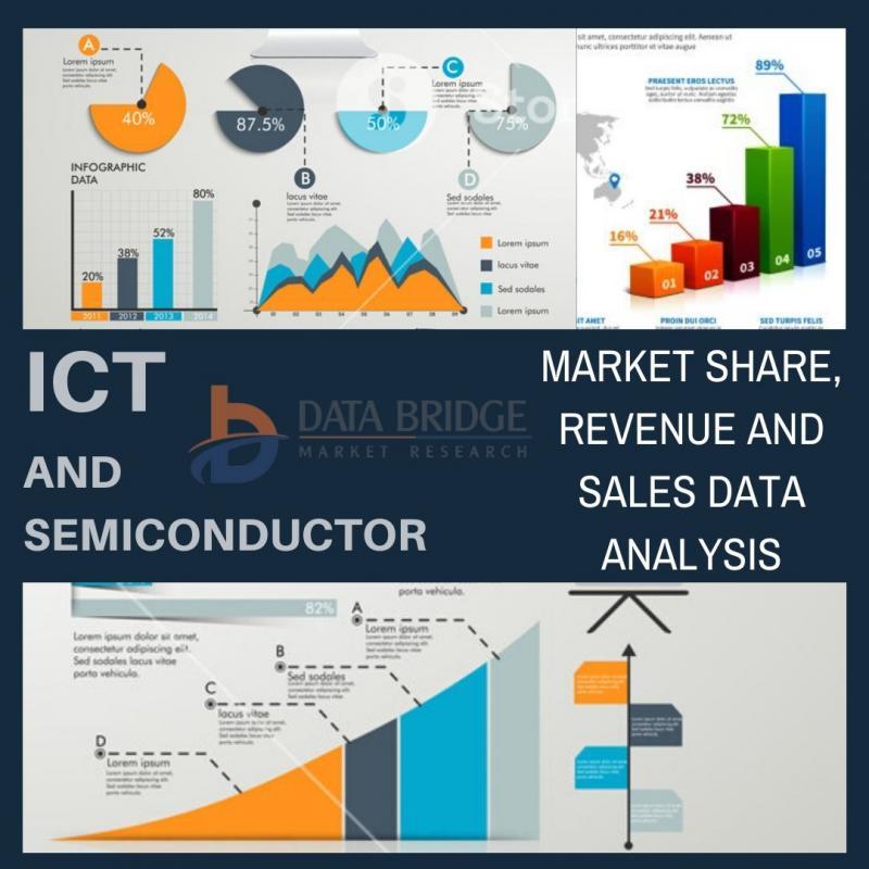 Global IoT Platform Market shares