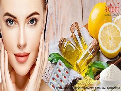Rapport sur le marché mondial des compléments de beauté - Axiom MRC