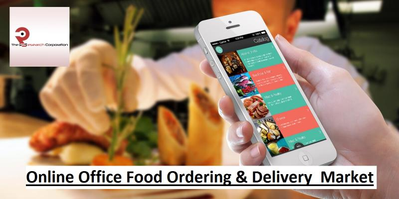Online Office Food Ordering & Delivery  Market