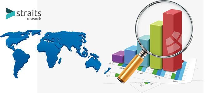 Contact-Center-Software-Market