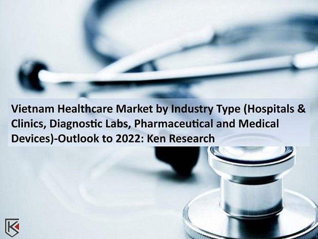 Vietnam Healthcare Market on the Basis of Revenue is expected