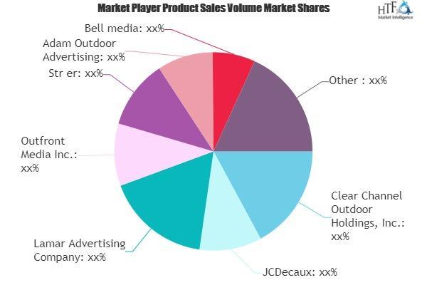 Outdoor Advertising Market
