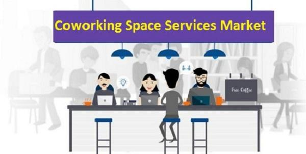 Coworking Space Services Market