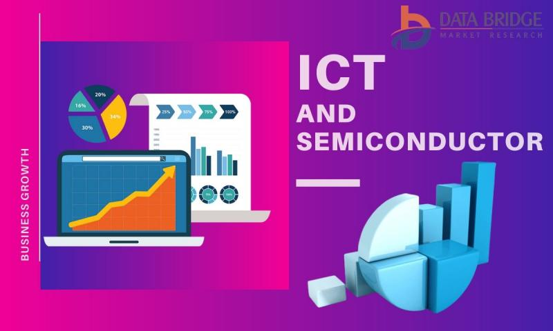 Global IoT connected machines market