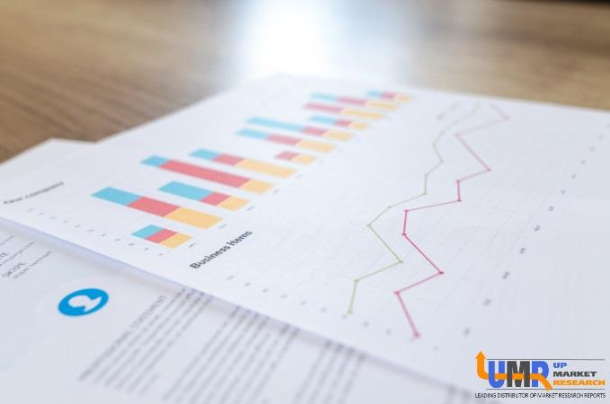 Financial Research Software Market