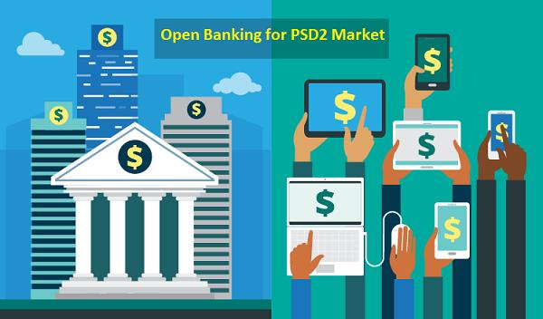 Open Banking for PSD2 Market
