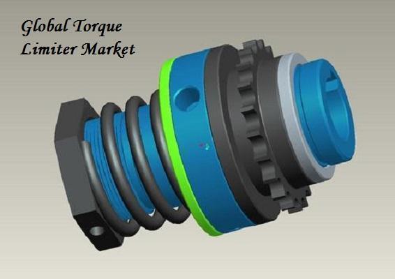 Global Torque Limiter Market