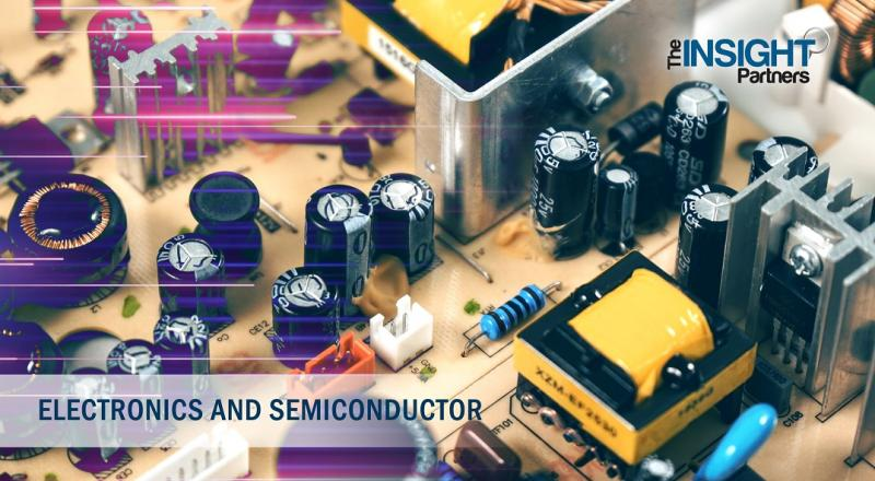 Radio Frequency Components industry