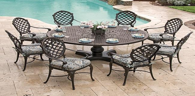 Patio Furniture Market Top Growing Companies Analysis during