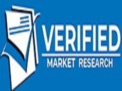 Contract Research Organization Services Market