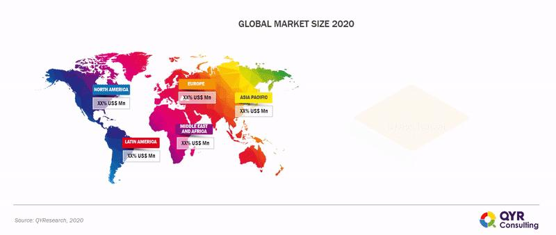 Battery Charging IC Market