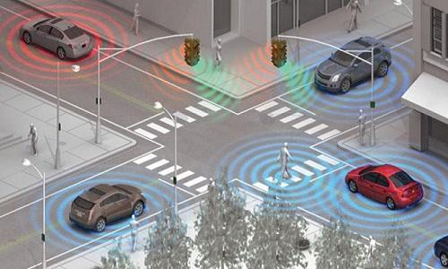 Vehicle-To-Vehicle (V2V) Communication Market: Development