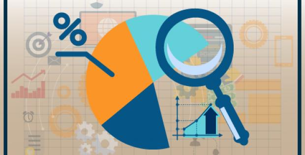 Vendor-Neutral Archives Software Market: Business