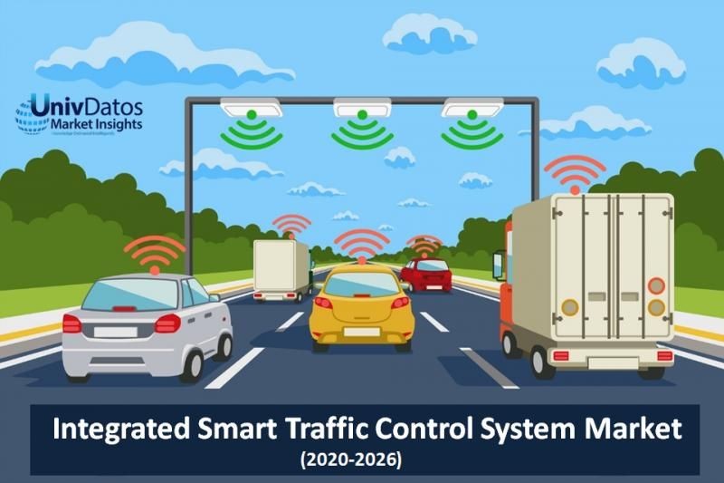 Integrated Smart Traffic Control System Market
