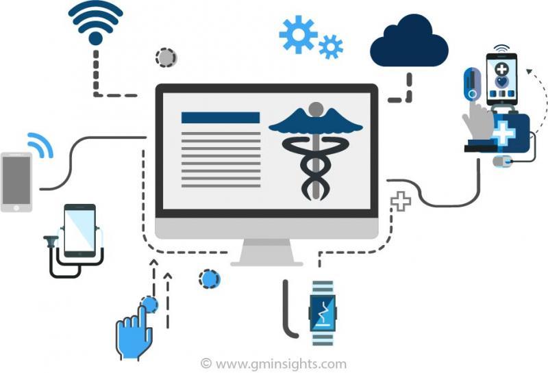 Marché de l'informatique en nuage des soins de santé