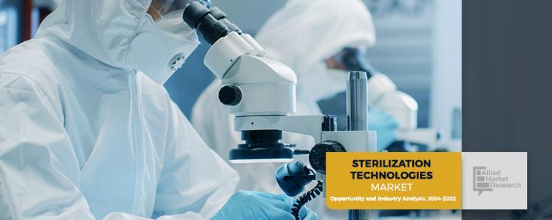 Sterilization Technologies Market