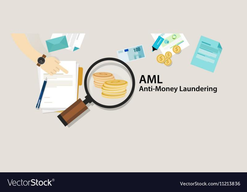Global Anti-money Laundering Market Research Report 2020 |