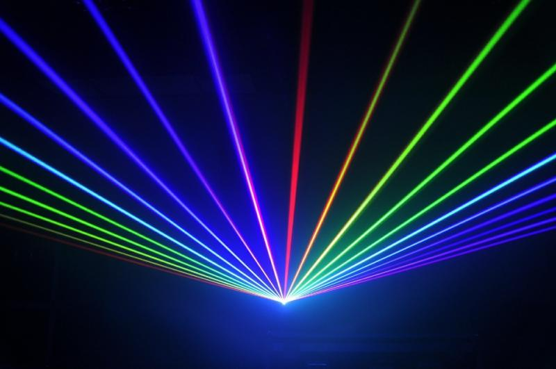 Laser Projection