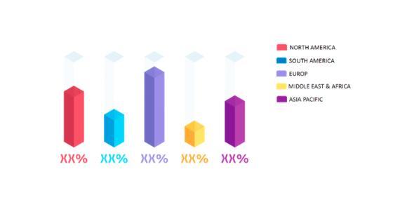 Baby Cribs and Cots Market Astonishing Growth| Artsana,