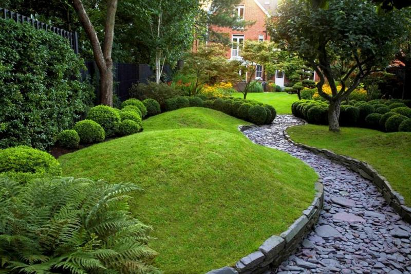 Landscaping Gardening Services Market